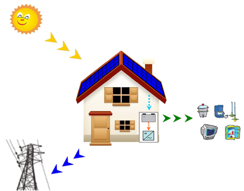 energy_solution_home_energy