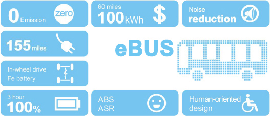 byd pure ebus 12 feature